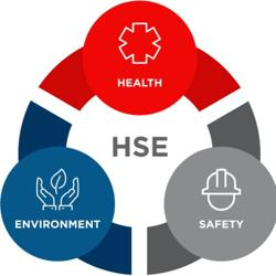 Health Safety Environment Clubhouse