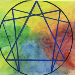 Enneagram ASK About Clubhouse