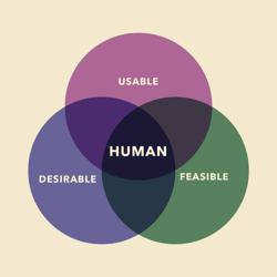 Human Centered Design Clubhouse